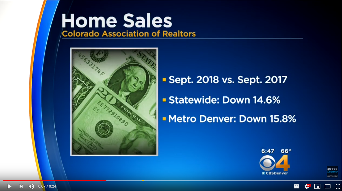 CBS 4 News YouTube Video Screenshot of September Decline in Housing Market