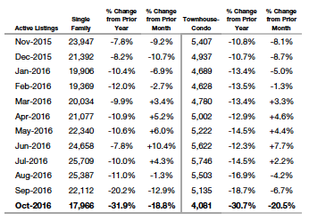 market-trends-oct-1