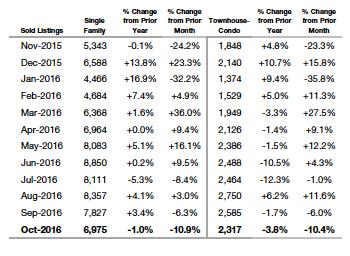 market-trends-oct-4